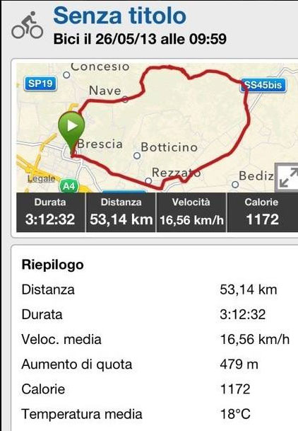 Brescia - colle di sant'Eusebio - Gavardina -Brescia