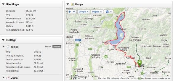 Ecco il mio percorso, casa-giro del lago d'Iseo-casa.