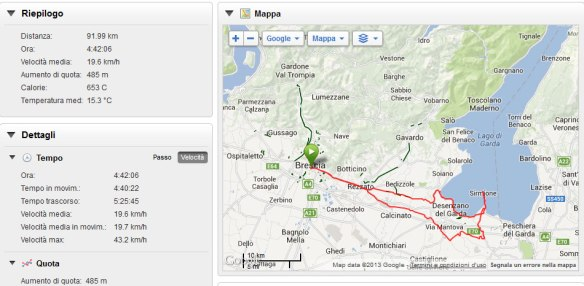 mappa Brescia- Desenzano - Sirmione