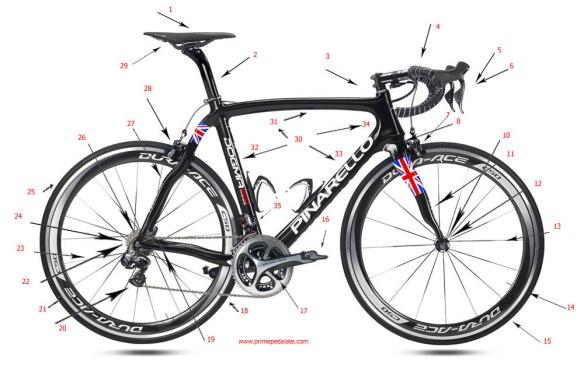 numeri-componenti-bici
