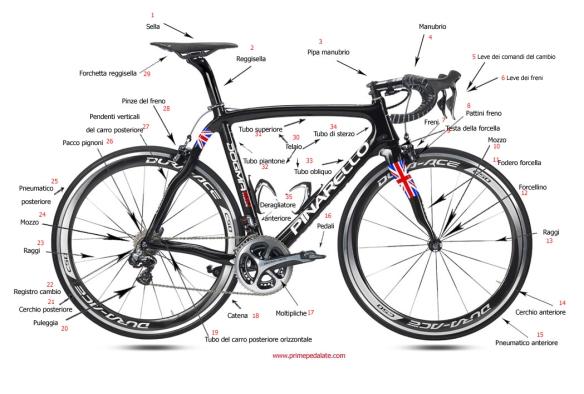 parti-della-bicicletta da corsa con numeri