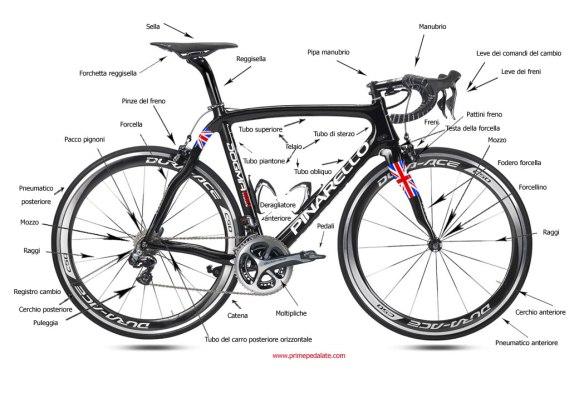 parti-della-bicicletta